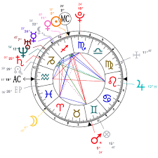 Astrology And Natal Chart Of Blackbear Musician Born On