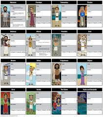 The Odyssey Character Chart The Odyssey Character Map Storyboard By Rebeccaray