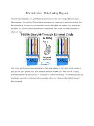 download ethernet cable color coding diagram docshare tips Ethernet Cable Color Code Diagram download ethernet cable color coding diagram ethernet cable - color coding diagram pdf