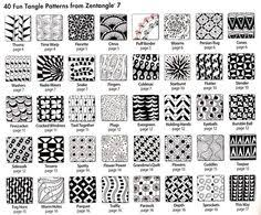Zentangle Pattern Ideas Extraordinary Make A Zentangle Design Draw Fractal The Geometry Of Nature