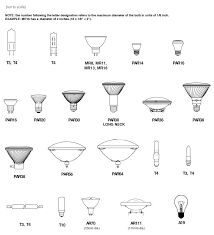 types of lighting fixtures pdf diffe types of track lighting fixtures types of diffe light bulbs