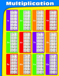 Times Table Chart Amazon Amazon Com Carson Dellosa Multiplication Chart 114069