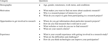 Motivation Interview Questions The List Of Interview Questions For Consumers Download