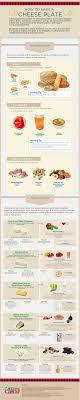 How To Make A Cheese Platter Brown Sugar Food Blog