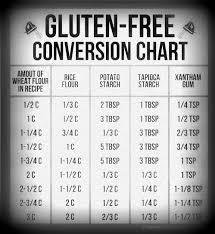 Gluten Free Flour Conversion Chart Gluten Free Conversion Chart Free Fertility Resources