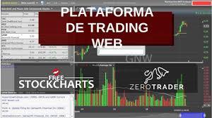 Free Stock Chart Program Plataforma Web De Trading Free Stock Chart