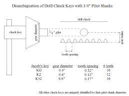 Chuck Key Size Chart Drill Chuck Key Dimensions Drill Key Shank