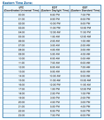 Military Zulu Time Chart Pin By Brittany Kay On Aviation Eastern Time Zone