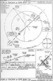 Vor Chart Non Terminal Vor Approach