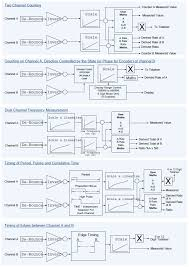 cutler hammer abgo wiring diagram wiring diagram cutler hammer wiring diagram 280b schematics and diagrams