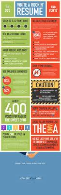 29 Best Resume Images On Pinterest Resume Tips Resume Ideas