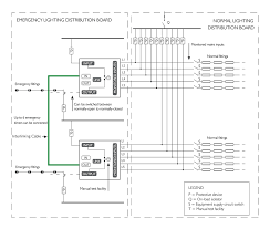 lifan 110 wiring diagram floralfrocks 5 pin cdi wiring diagram at Lifan 110 Wiring Diagram