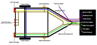 wiring diagram for trailer hitch wiring image towing lights wiring diagram the wiring on wiring diagram for trailer hitch