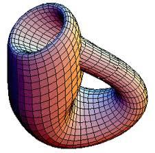 Topología o matemática relacional.: Topología o matemática relacional.
