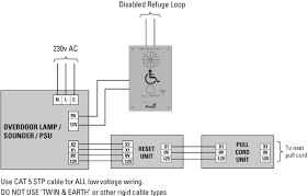 fire alarm system interface unit in fire alarm system Simplex Fire Alarm Wiring Diagrams interface unit in fire alarm system images