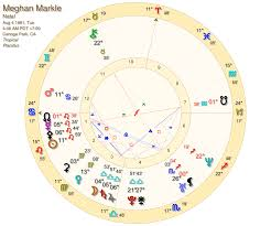 Prince Harry S Birth Chart The Astrology Of Meghan Markle Astrology Readings And