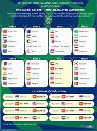 Đội tuyển việt nam sẽ có được chút lợi thế từ lịch thi đấu với một hành trình từ dễ đến khó. Lịch Thi Ä'ấu Vong Loại Thứ 2 World Cup 2022 Khu Vá»±c Chau A Baotintuc Vn