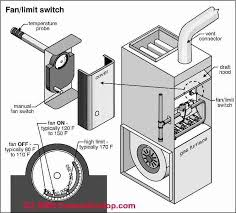 furnace fan limit switch control a guide to the fan limit switch Camstat Wiring Diagram fan limit switch settings (c) carson dunlop associates f560 camstat wiring diagram