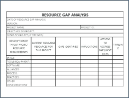 Recommendation Software Analysis Document Template Root Cause ...