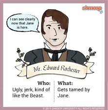the best jane eyre shmoop ideas simple words  jane eyre essay jane eyre in jane eyre chart