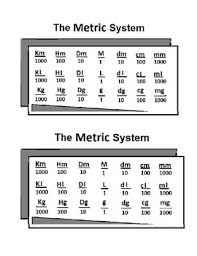 Metric Units Chart Metric System Charts Worksheets Teaching Resources Tpt