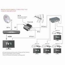 linode lon clara rgwm co uk genie wiring diagram directv genie wiring schematic direct tv diagram awesome 8 best great mini directv genie wiring diagram