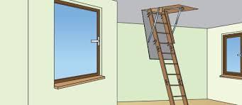 Beim abrufen der übersetzung ist ein problem aufgetreten. Dachbodentreppe Selbst Einbauen Praktiker Marktplatz