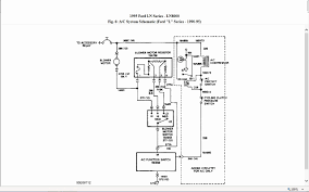 turn signal wiring diagram 1992 ford l8000 wiring diagram host 1993 ford l8000 wiring diagram wiring diagram expert turn signal wiring diagram 1992 ford l8000
