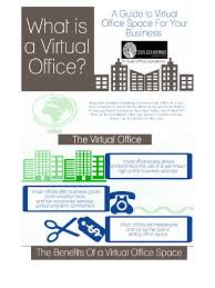 virtual office tools. What-is-a-Virtual-Office.pdf Virtual Office Tools E