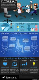 choosing an office chair. do you ever have an issue choosing the right office chair read here