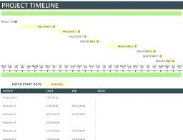 Project Plan Template Timing Plan Template Work Schedule