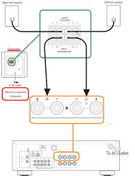 r n301 subwoofer hookup diagram r n301 stereo receivers hi r n301 subwoofer hookup diagram r n301 stereo receivers hi fi components audio visual