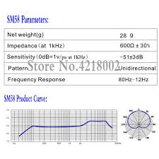 2pcs Pro Dynamic Cardioid Replacement Mic Cartridge Capsule For Shure Sm58 Sm58a Sm 58 Series Handheld Wireless Microphone Head