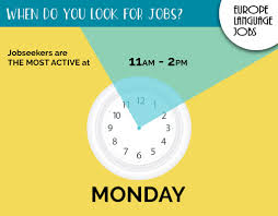 What Do Jobs Look For What Time Does Your Competition Search For A Job