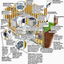 ge heat pump wiring diagram heat pump systems dodge stratus evap system diagram 99 dodge 2500 fuel pump wiring