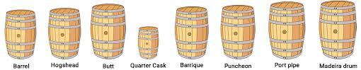 barrel size casks barrels hogsheads butts whiskyinvestdirect