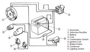 motorcycle rectifier wiring diagram wiring diagram basic motorcycle wiring diagram nilza your charging system