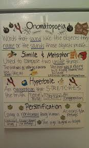 Figurative Language - GREAT video!! I prepared a worksheet for my ...
