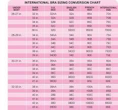 Bra Sizes Chart Us Qmsdnug Org