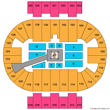 Monster Jam Atlanta Seating Chart Pensacola Civic Center Seating Chart