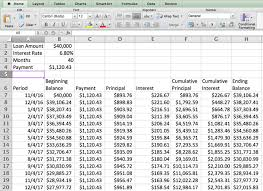 Amortized Schedule Excel How To Create An Amortization Schedule With Excel To Manage Your Debt