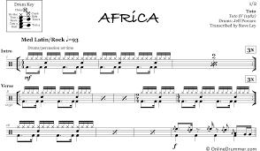 Africa Toto Drum Sheet Music