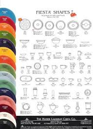 Pyrex Color Chart Fiesta Ware Colors And Shapes Can I Have Them All In 2019