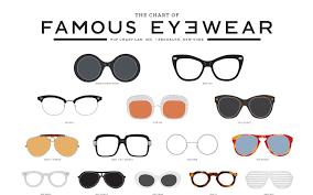 Chart Of Famous Eyewear The Chart Of Famous Eyewear