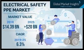 Arc Flash Ppe Chart 2017 Electrical Safety Ppe Market Will Grow At 6 3 Cagr To Cross