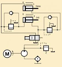 basic hydraulic circuit diagram pdf basic image engineering essentials sequencing circuits on basic hydraulic circuit diagram pdf