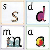 Image result for ruth miskin's letter formation