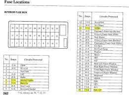 2007 tsx fuse box explore wiring diagram on the net • 2004 acura mdx fuse box diagram wiring diagrams best rh 87 e v e l y n de 2007 rdx 2006 tsx