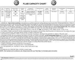 Fluid Capacity Chart Pdf Free Download
