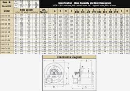 Nema Iec Motor Frame Size Chart Lajulak Org